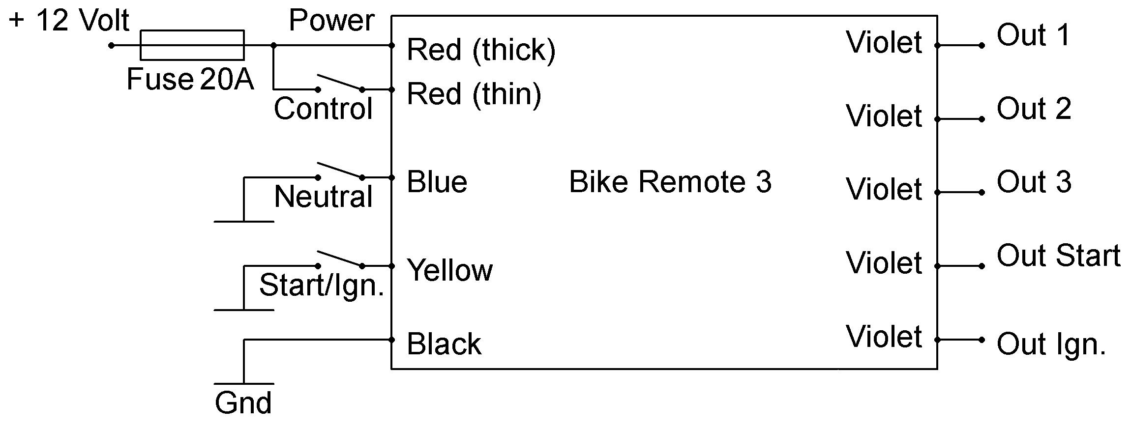 Bike Remote 3