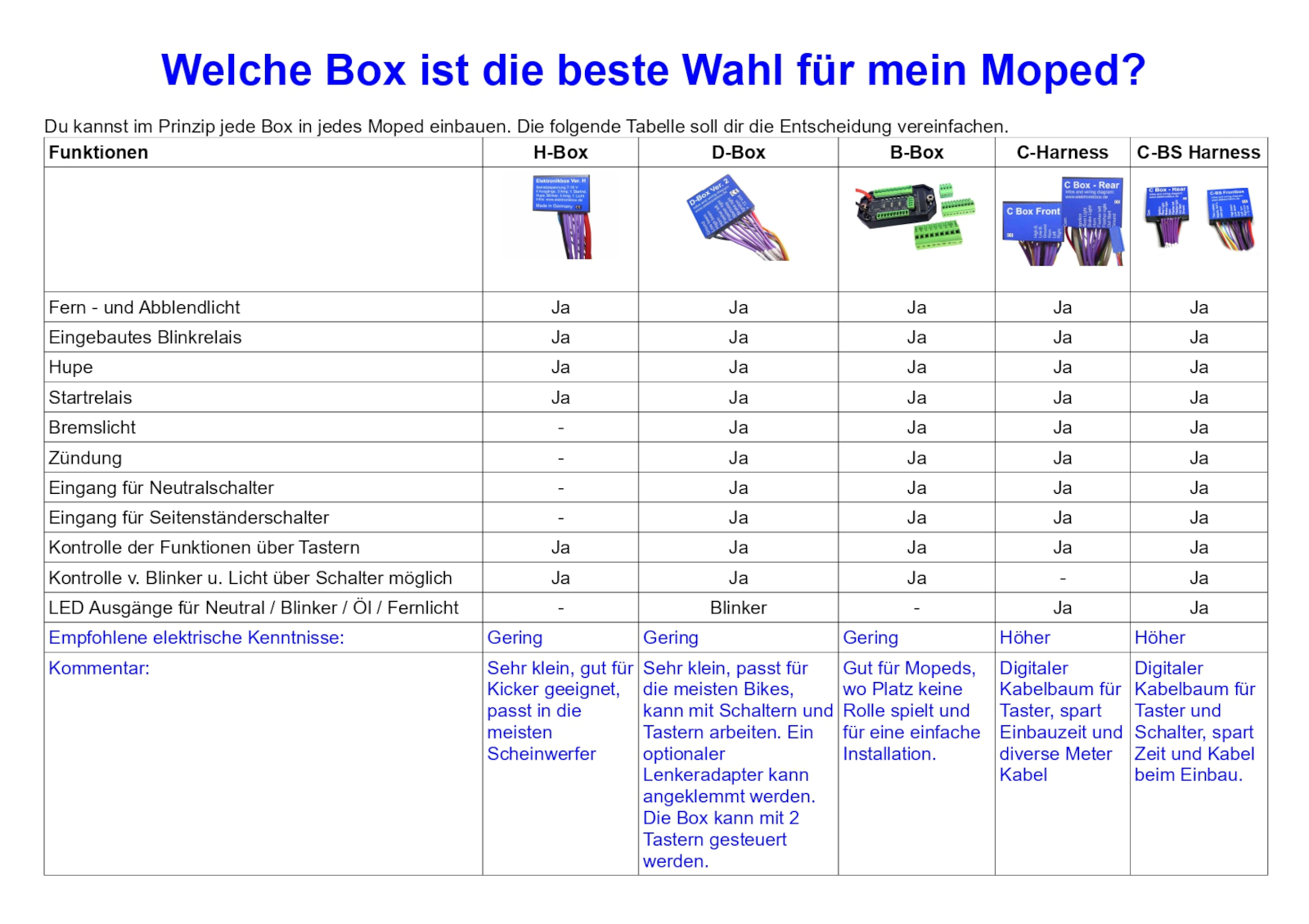 B-Box